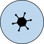 Mag circle 3
